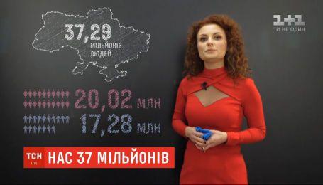 Нас 37 мільйонів: в Україні провели підрахунок населення