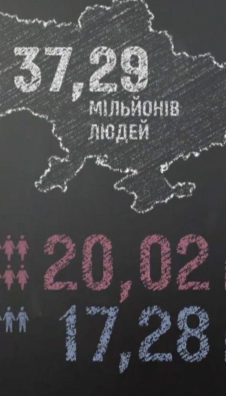 Нас 37 миллионов: в Украине провели подсчет населения