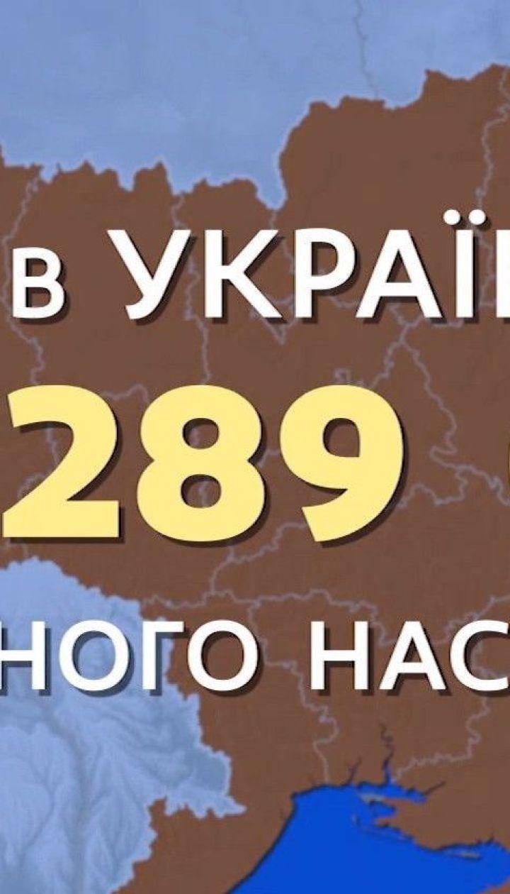 Совсем не 52 миллиона: почему сокращается численность населения Украины