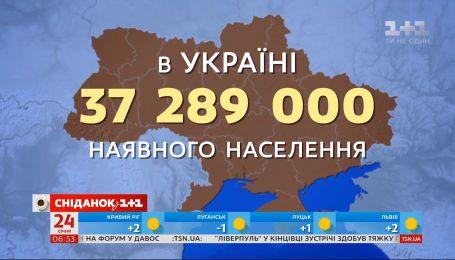 Зовсім не 52 мільйони: чому скорочується кількість населення України