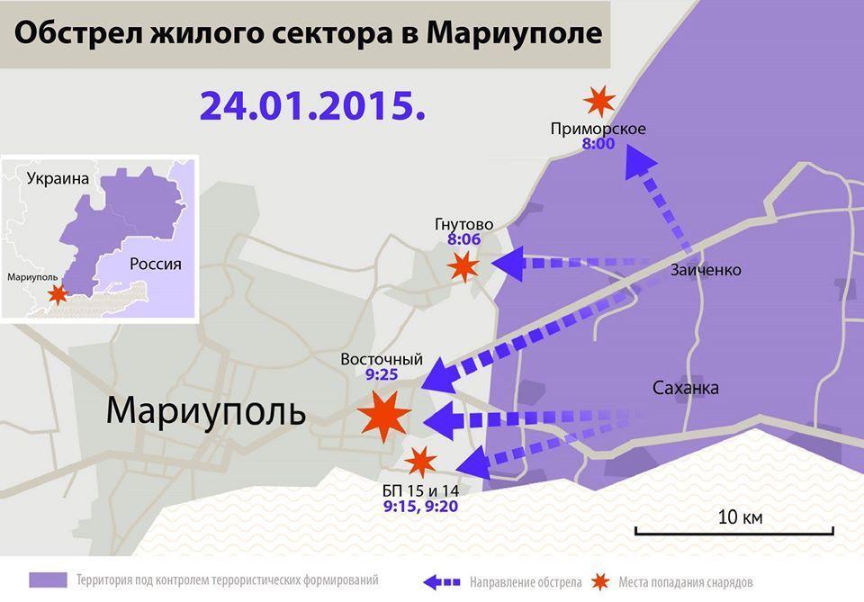 обстріл Маріуполя, інфографіка