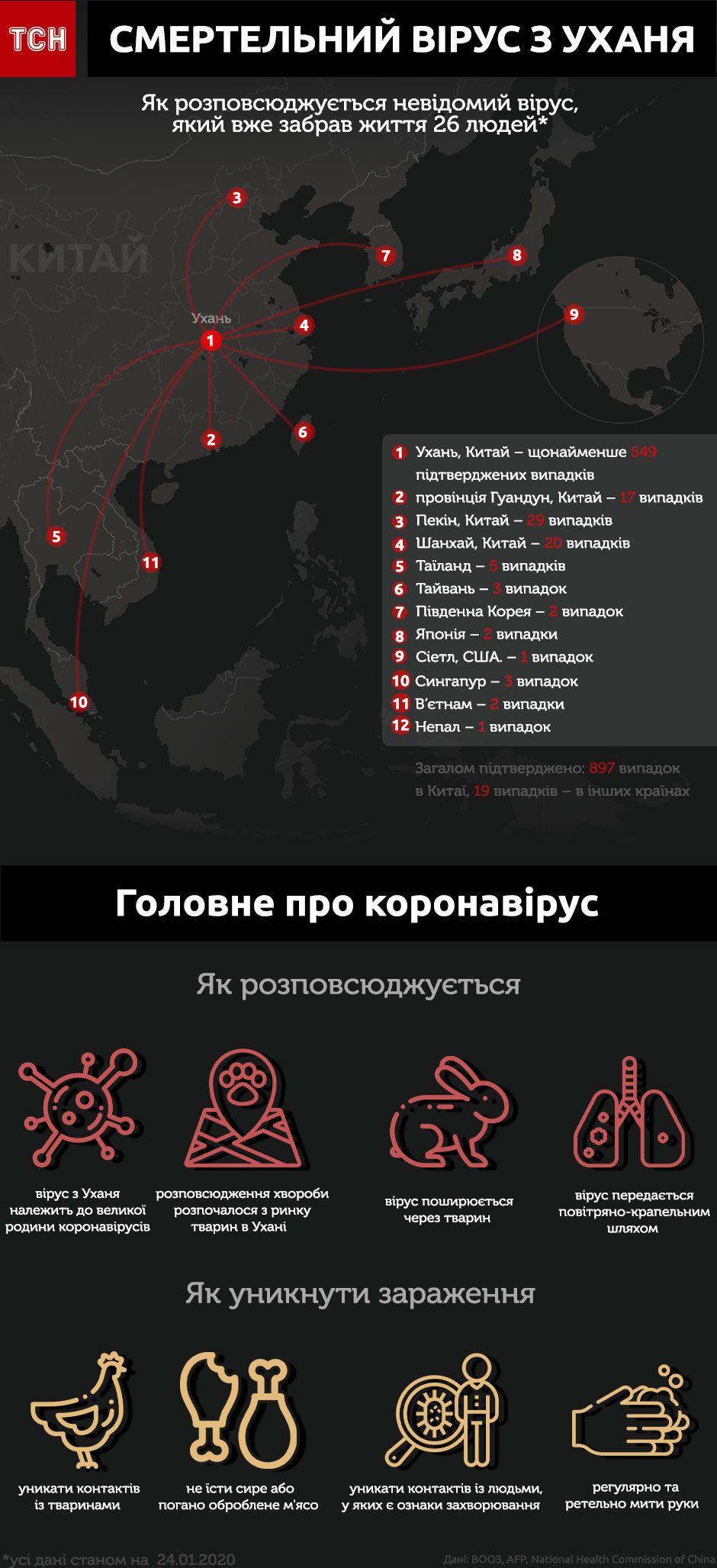 коронавірус з китаю інфографіка чорна 24 січня
