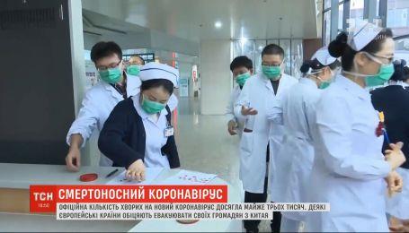 Кількість жертв китайського коронавіруса зросла до 80, захворіли вже понад 3 тисячі людей