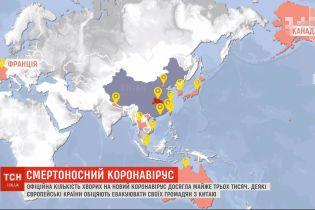 Убивчий коронавірус: деякі європейські країни планують евакуювати своїх громадян з Китаю