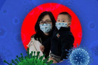 Відповіді на головні запитання про коронавірус
