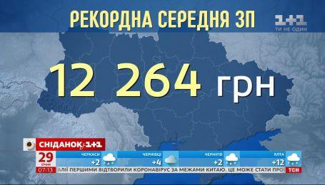 За прошлый год средняя заработная плата украинцев выросла на 11 процентов – экономические новости