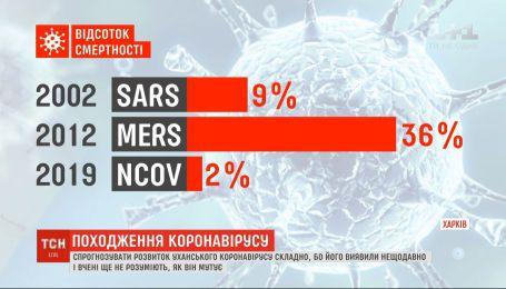 Науковцям поки важко спрогнозувати поведінку уханського коронавірусу через його видозмінення