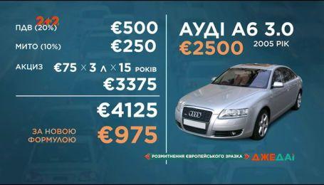 В Кабмине рассматривают новый законопроект относительно растормаживания авто