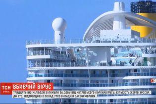 Поблизу Рима заблокували корабель через китайський коранавірус