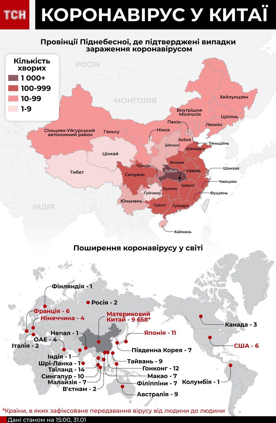 Смертельний коронавірус. Географія поширення станом на 15:00 31 січня