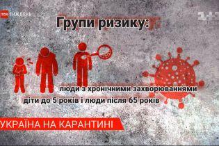 Попри наближення піку захворюваності на грип та ГРВІ, лише 0,5% українців вакцинувалися від недуги