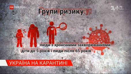 Несмотря на приближение пика заболеваемости гриппом и ОРВИ, только 0,5% украинцев вакцинировались от недуга