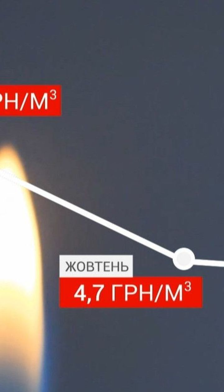 Хитрая математика: почему с новой газовой формулой украинцам придется платить больше