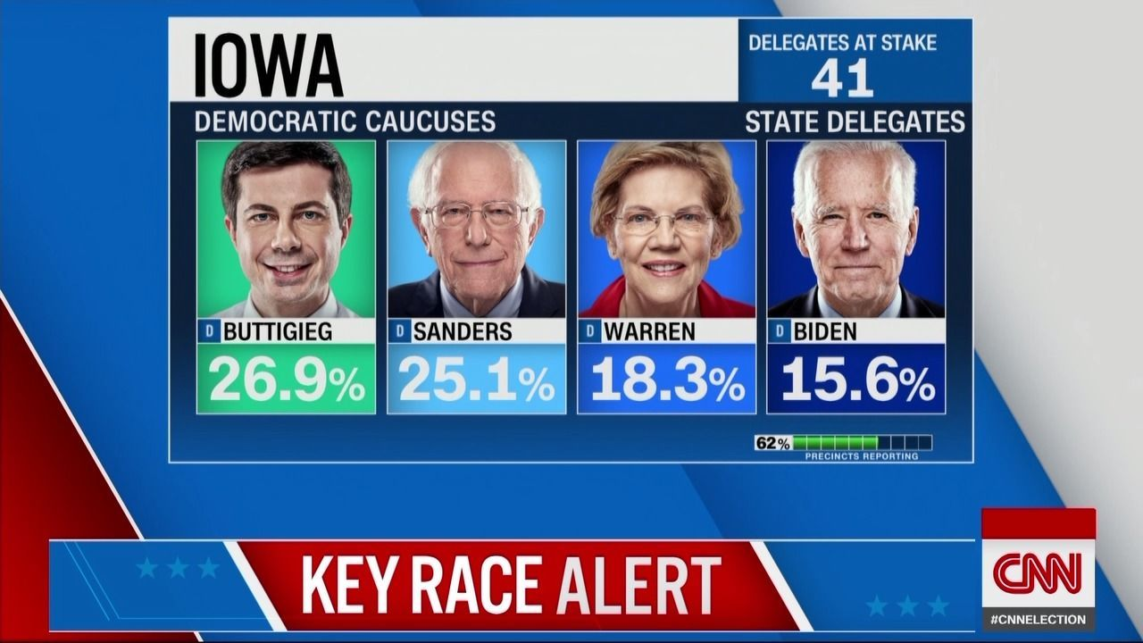 перші результати кокусів демократів у США
