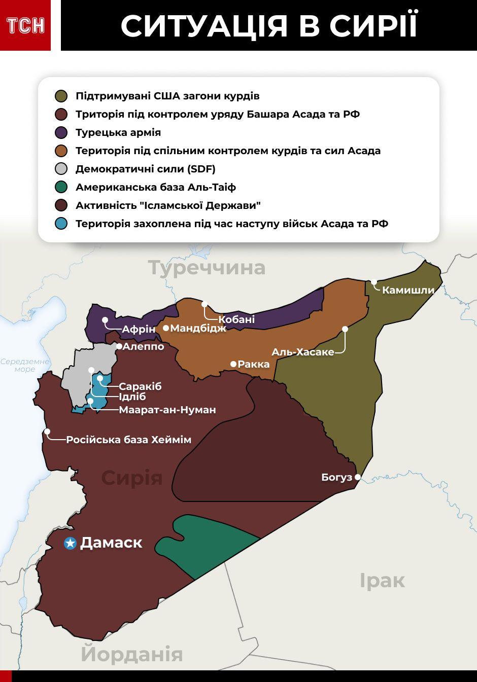 Ситуація в Сирії