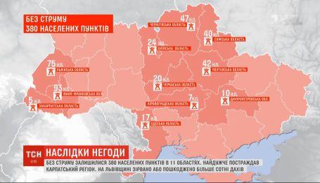 Через негоду в Україні без струму залишилися 380 населених пунктів
