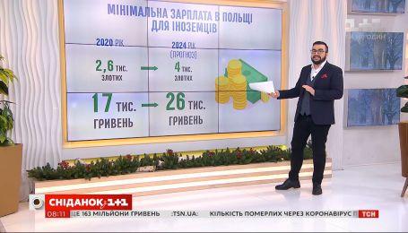 Польша анонсировала новую миграционную политику: что нужно знать украинцам
