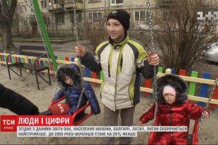 До 2050 року кількість українців скоротиться приблизно на 20% - прогнози ООН