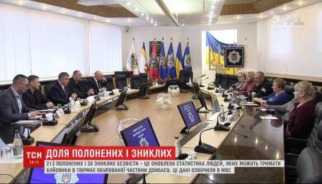 МВД озвучило обновленную статистику лиц, которые могут находиться в тюрьмах оккупированного Донбасса