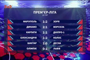 Чемпіонат України: підсумки 19 туру та анонс наступних матчів