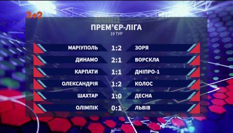 Чемпионат Украины: итоги 19 тура и анонс следующих матчей