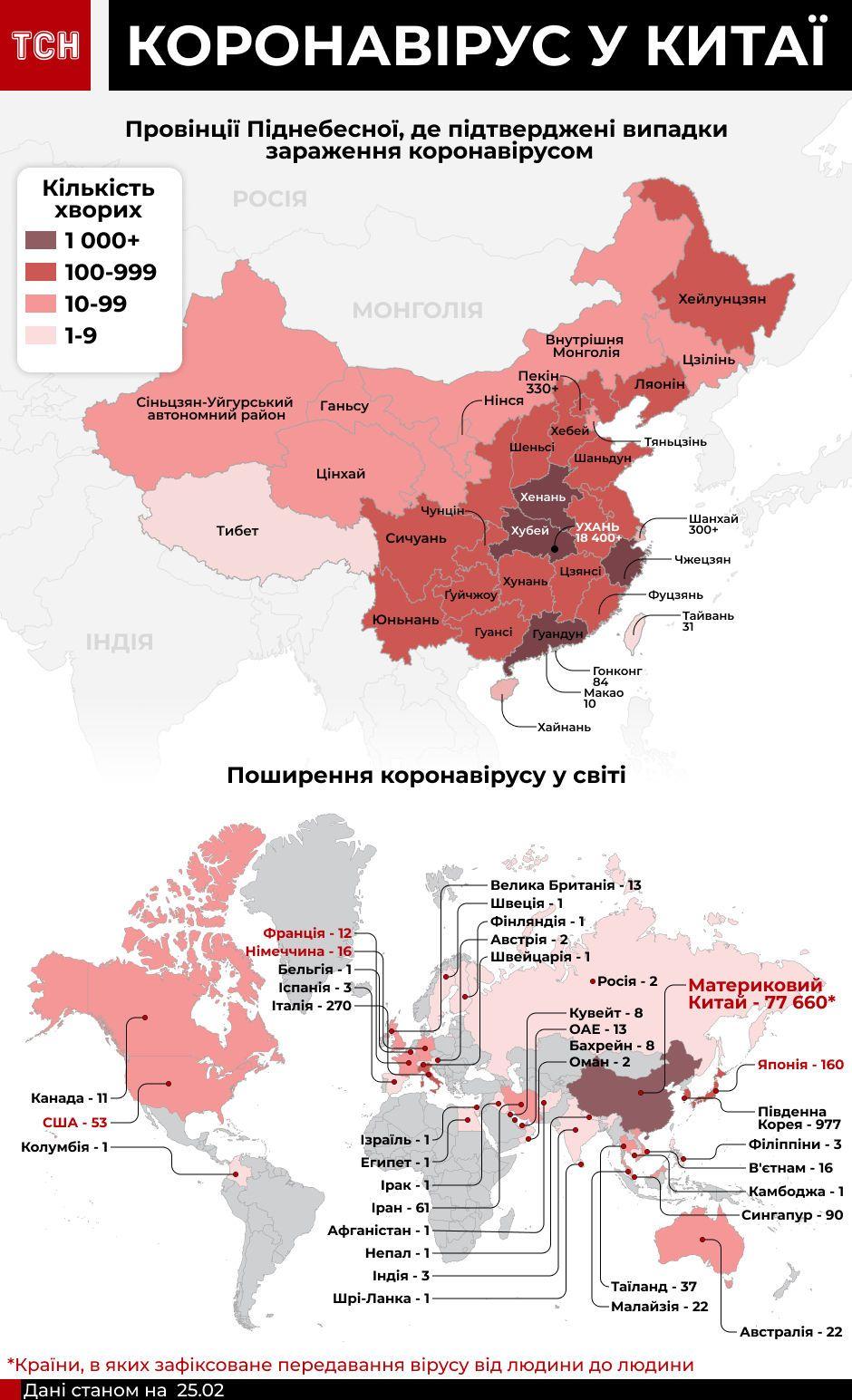 Поширення коронавірусу інфографіка 25 лютого оновлена