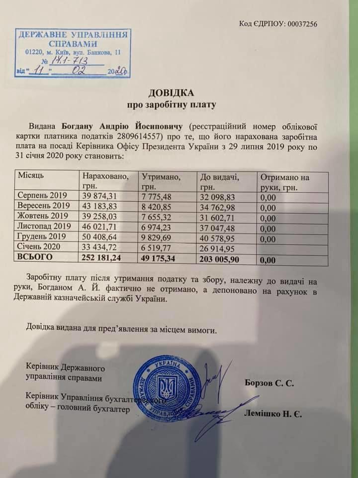 зарплата Андрія Богдана_2