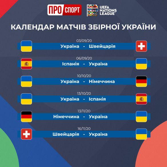 Календар збірної України в Лізі націй