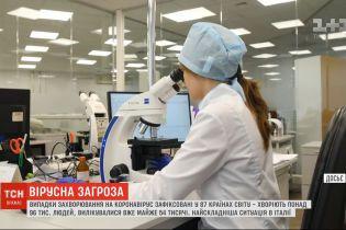 Наслідки коронавірусу: до Ізраїлю обмежили в'їзд для туристів із восьми країн