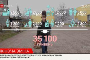 Скільки б заробляла на місяць українка, якби за всю хатню роботу отримувала гроші