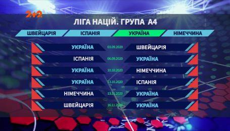 Испания, Германия, Швейцария: сборная Украины узнала соперников в Лиге Наций 2020/2021