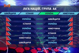 Іспанія, Німеччина, Швейцарія: збірна України дізналася суперників у Лізі Націй 2020/2021
