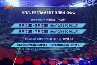 Визначилися команди першої та другої шістки: що далі буде в чемпіонаті України