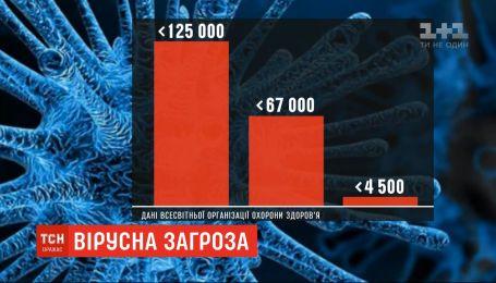 Сколько людей выздоровели от коронавируса: статистика по состоянию на 11 марта