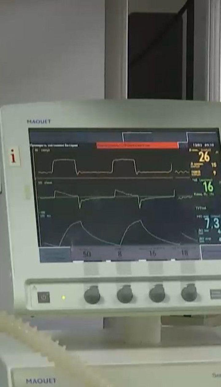 Вызов для медицины: сколько в Украине аппаратов искусственного дыхания, которые необходимы инфицированным на коронавирус