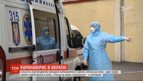 В Україні коронавірус офіційно підтвердили у сімох осіб