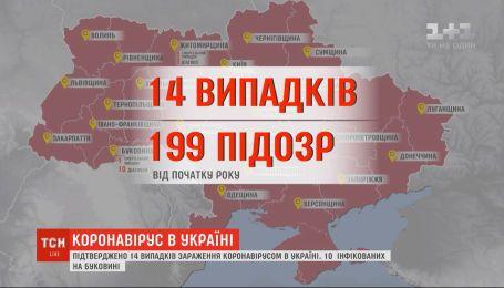 Коронавірус шириться Україною: останні дані про випадки зараження інфекцією