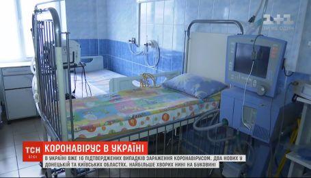 Новые данные: за сутки в Украине обнаружили еще 2 больных на COVID-19