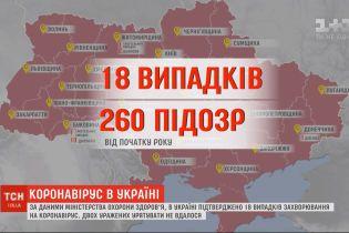 Актуальні дані: інфікованих на коронавірус в Україні - уже 18