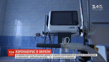 В Україні за добу кількість інфікованих коронавірусом зросла до 26