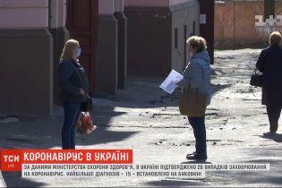 COVID-19 в Україні: зафіксовано 26 випадків захворювання – 1 людина вилікувалась