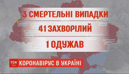 15 нових випадків за добу: в Україні зросла кількість уражених коронавірусом