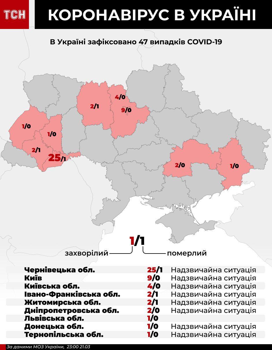 коронавірус в Україні, інфографіка станом на вечір 21 березня