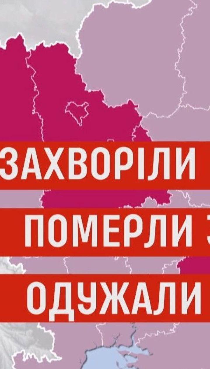 Київ став лідером за кількістю виявлених хворих на коронавірус в Україні