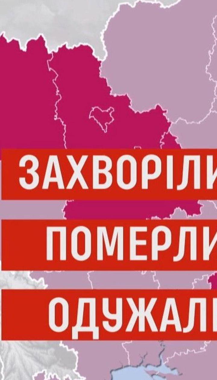 Киев стал лидером по количеству выявленных больных на коронавирус в Украине