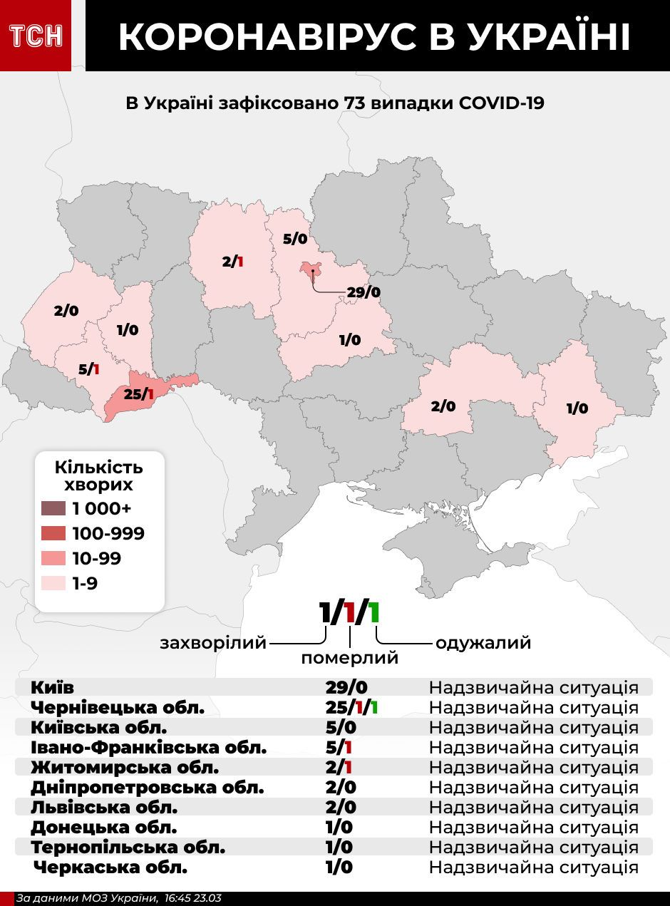 оновлена інфографіка НС, коронавірус в україні 23 березня