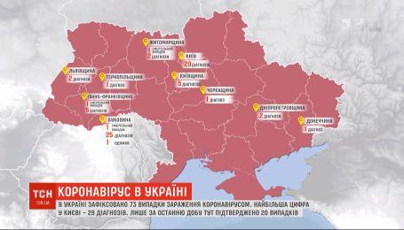 Кількість інфікованих коронавірусом українців за добу збільшилася до 26