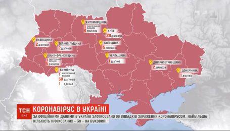 Количество инфицированных коронавирусом в Украине приближается к сотне