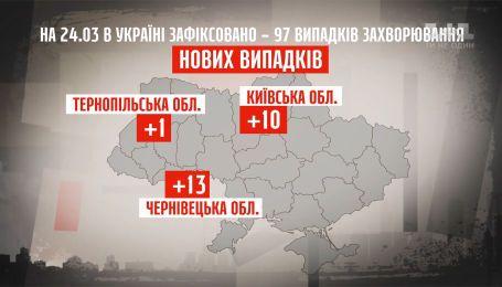 Оперативна статистика епідемії в Україні станом на 24 березня – Секретні матеріали