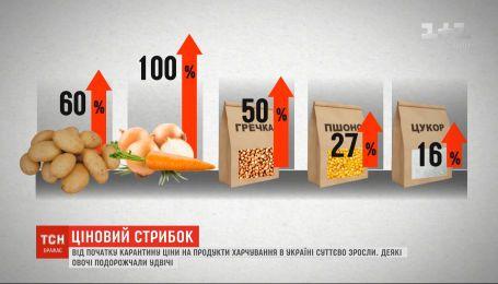 С начала карантина цены на продукты питания существенно выросли: почему так